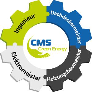 infografik-cms-2